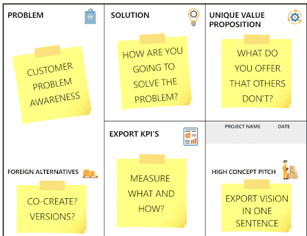 The Export Business Model Canvas